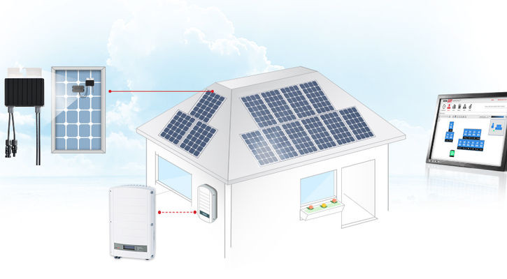 Residential Solar Rudge Energy